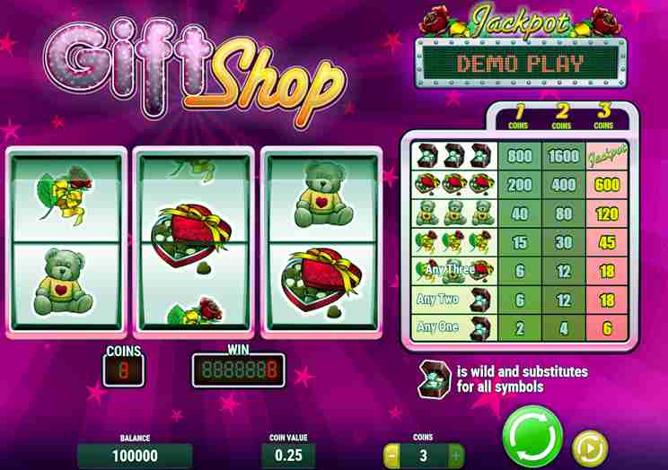 Combinations of symbols and payouts in slots