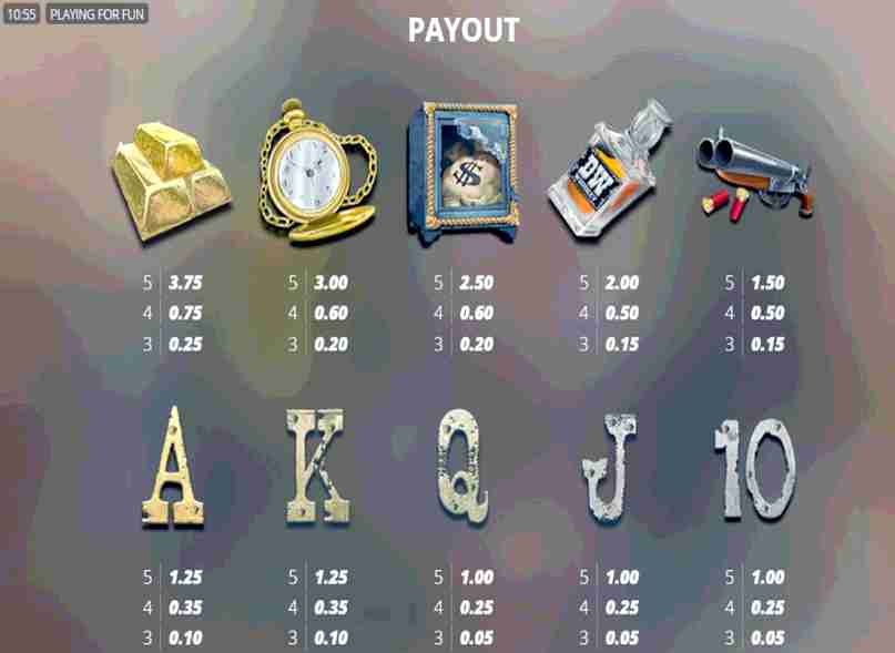 symbols and payouts in slots